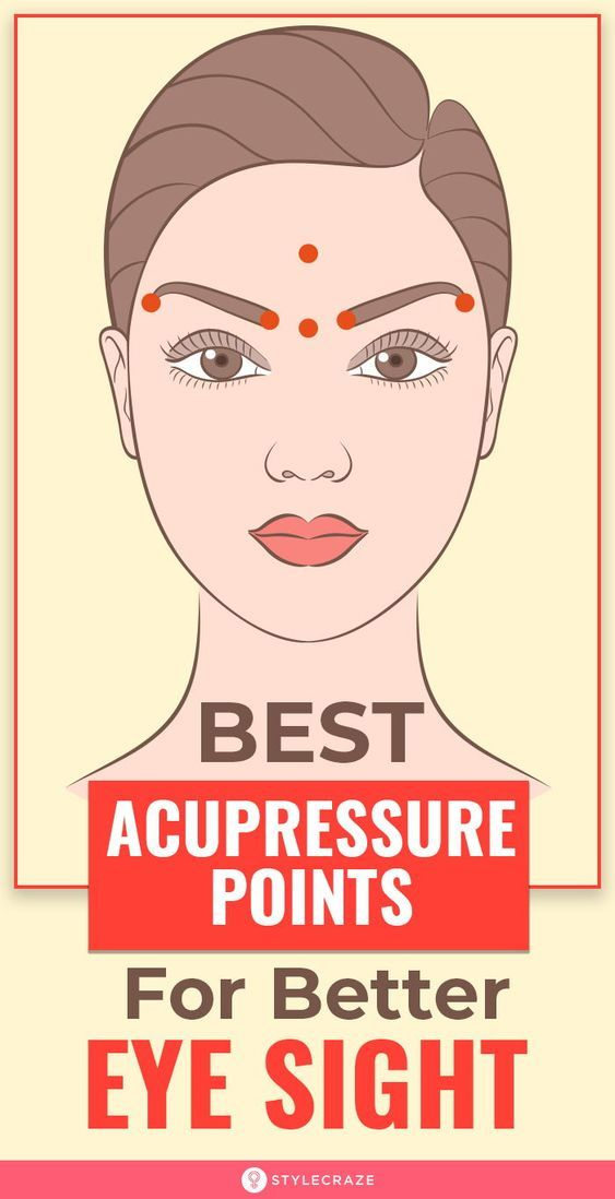 4 Best Acupressure Points For Better Eye Sight in 2020 ...