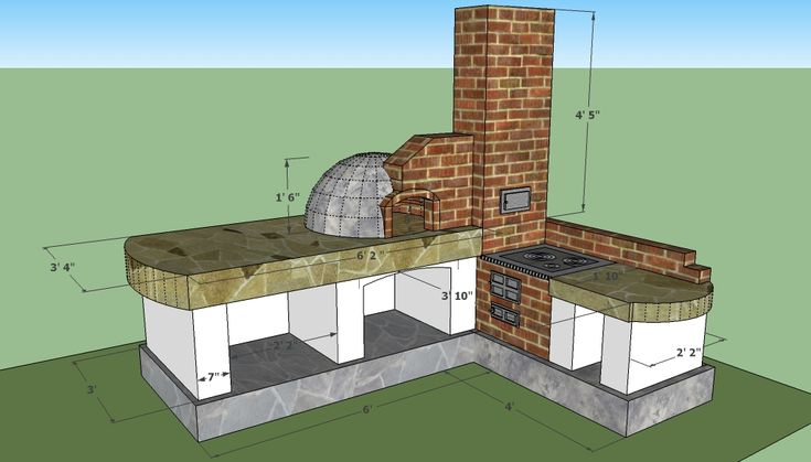 Outdoor kitchen free plans | HowToSpecialist - How to Build, Step by Step DIY Plans