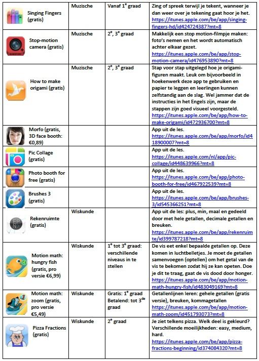 interessante apps voor het lager onderwijs (deel 3)
