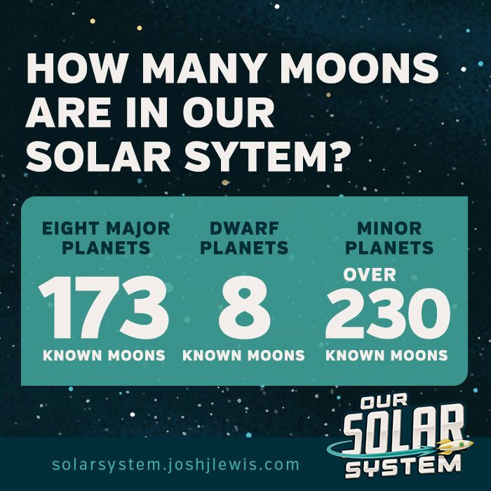 what are the visible characteristics of the planets and moons in our solar system - photo #30