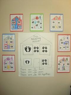 Chipmans Corner Preschool Family