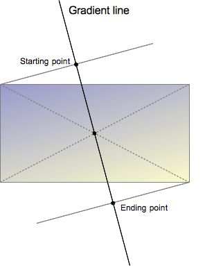 linear-gradient.png