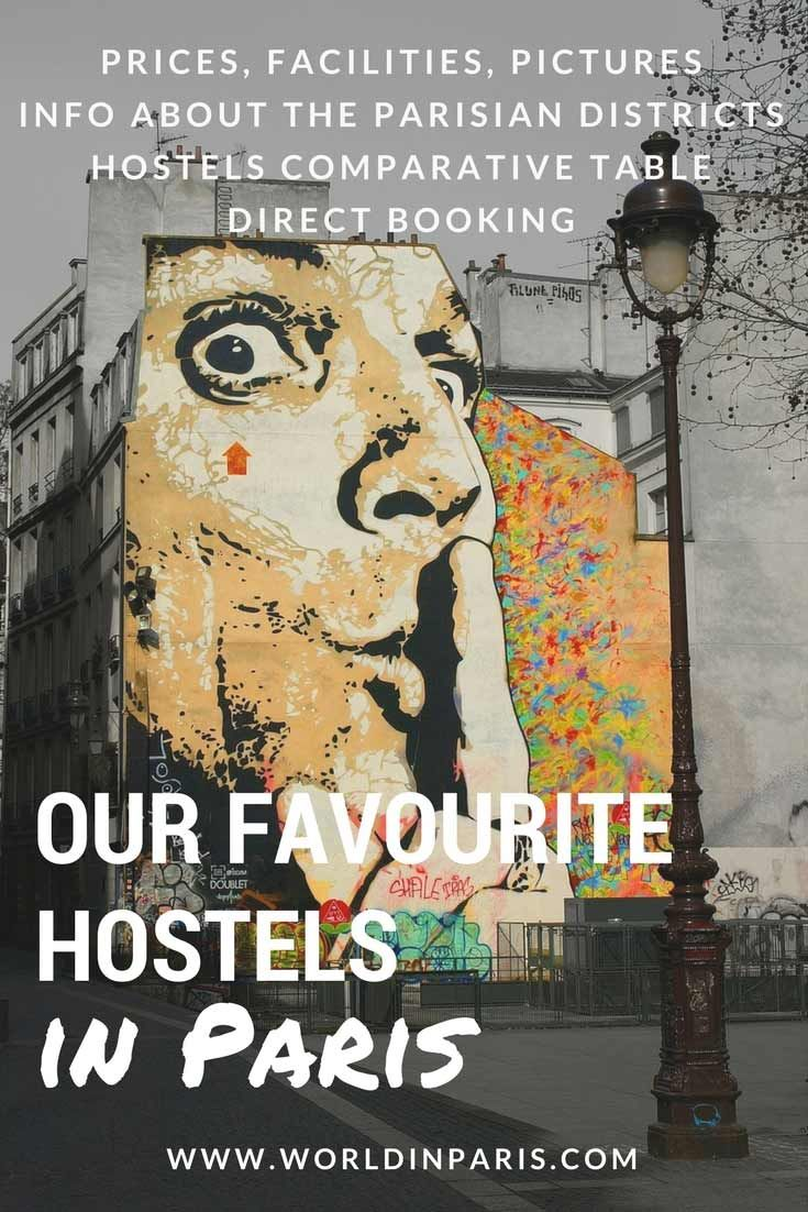 BEST HOSTELS IN PARIS (DORM BEDS + PRIVATE ROOMS) has all the information that you need to pick the best room for you. Good atmosphere, good company . . . and everything on a budget.