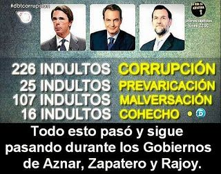 LO QUE NO SE VE: Serunión premiada y el gen de la corrupción, esto ...
