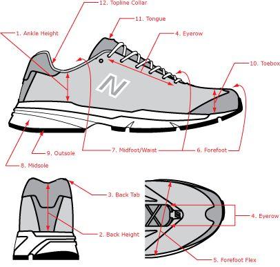 Dansko Vs Grey S Anatomy Shoes