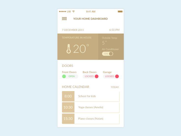Home Monitoring Dashboard iOS by Marta Kakozwa