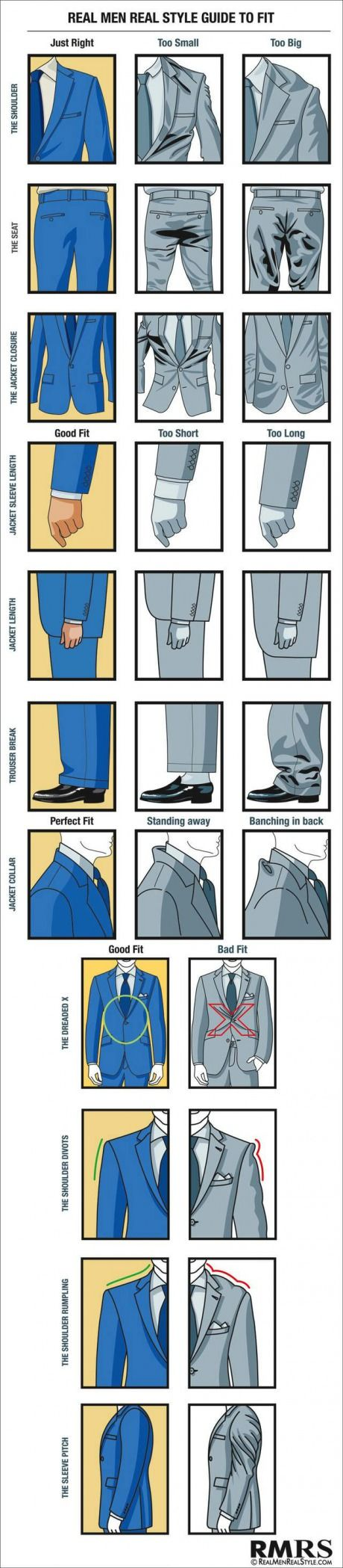Men's guide to proper fitting of suits  Had to pin this for the boyfriend.