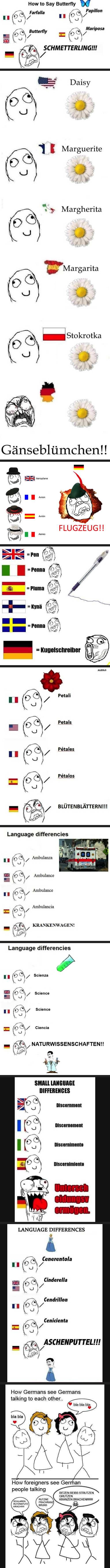 The german language - from Funny Pixels with ZortZort.com
