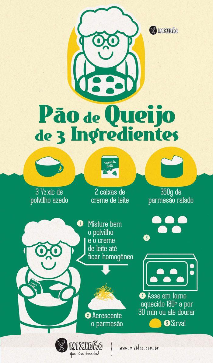 infografico-receita-ilustrada_pao-de-queijo-3-ingredientes