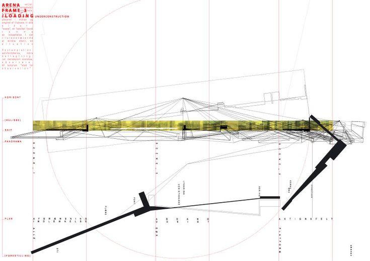 37n-55n en diskussion af byen og dens offentlige rum.