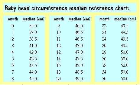 Crochet Hat Measurement Chart | Sizes : ( head circumference: 40 - 44 cm)