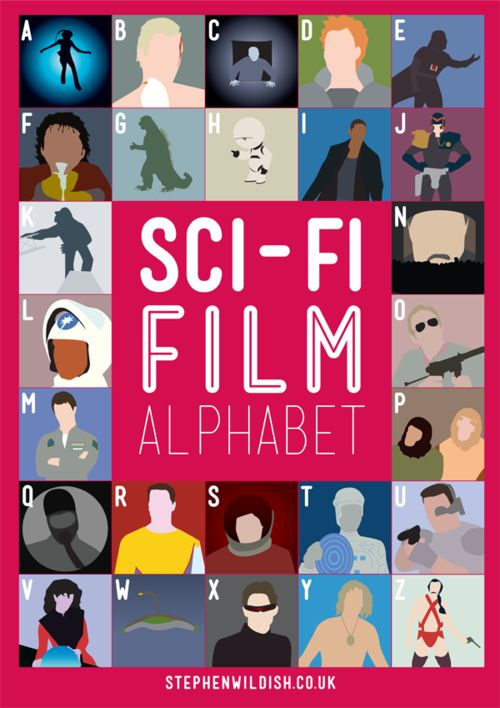 Sci-Fi Film Alphabet, Poster That Quizzes Your Sci-Fi Movie Knowledge - I totally flunked, guess I am not sci-fi geeky enough to work at the museum!