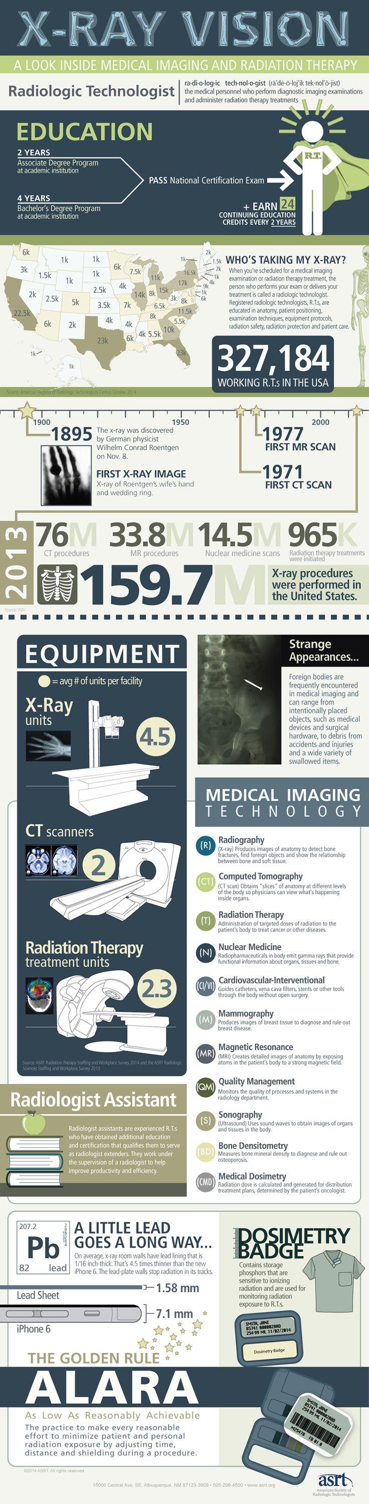 NRTW14_Infographic-web-940px