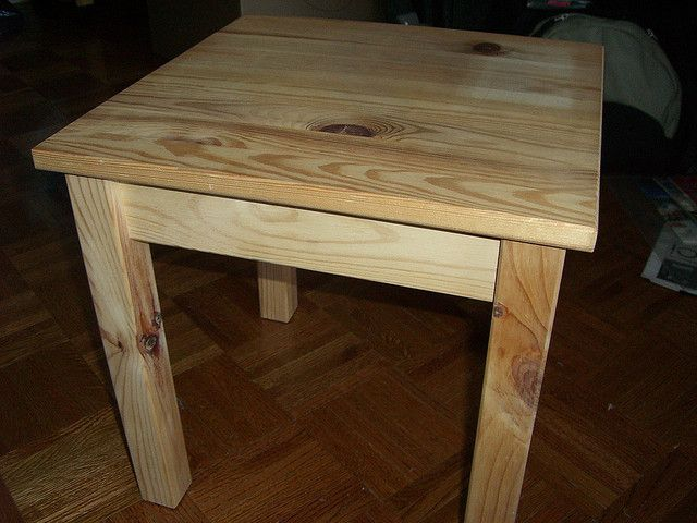 Pinterest Small Wood Tables | Recent Photos The Commons Getty Collection  Galleries World Map App .