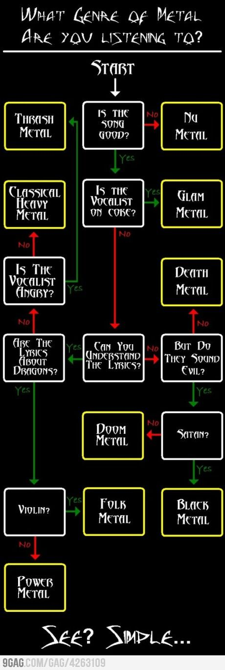 What genre of metal are you listening to?