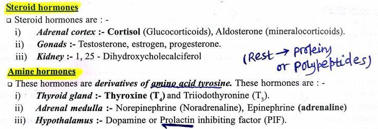 "Note: D3 - Steroid hormone ... Amine hormones e.g Dopamine ... 【 All ""Releasing"" hormones e.g GnRH & Trophic hormones e.g ACTH are Peptide hormones 】"