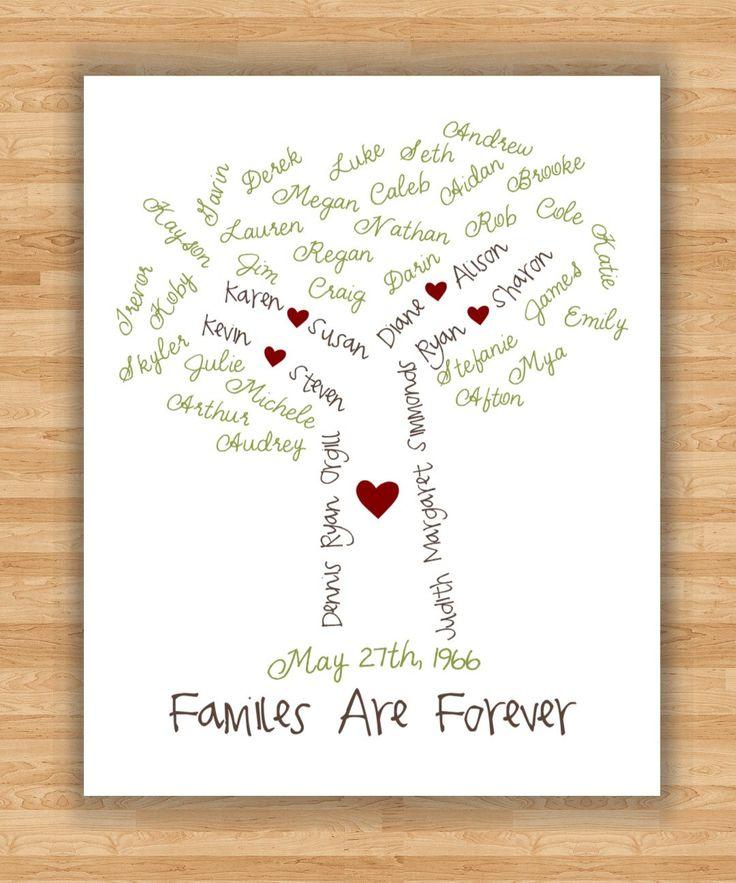 89 best arbol genealogico images on Pinterest
