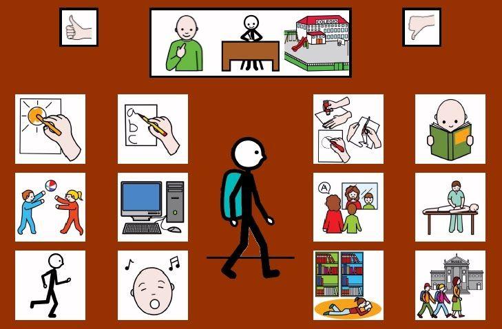 """""""Tablero de comunicación: Estudiar"""". Recopilación de  diferentes tableros de comunicación de 12 casillas, organizados por necesidades básicas y centros de interés.  Los tableros pueden imprimirse tal como aparecen en los documentos o bien se puede modificar el contenido, la forma, el color, etc., para adaptarlos a las características individuales de cada usuario. Pueden utilizarse también para trabajar distintos repertorios de vocabulario agrupado por temas o categorías."""