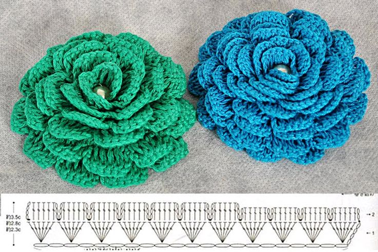 very cool flower pattern full and easy: Flower Charts, Crochet Rose, Hook Flora, Woolen, Tissue, Crochet Flower Patterns, Crochet Patterns, Rosa-Shocked Flora, Crochet Knits