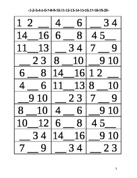 Missing number worksheet with number line. Used for math centers, homework, and editable. If you do download, please rate this... this will help me to improve and provide new ideas for you. Thank you!