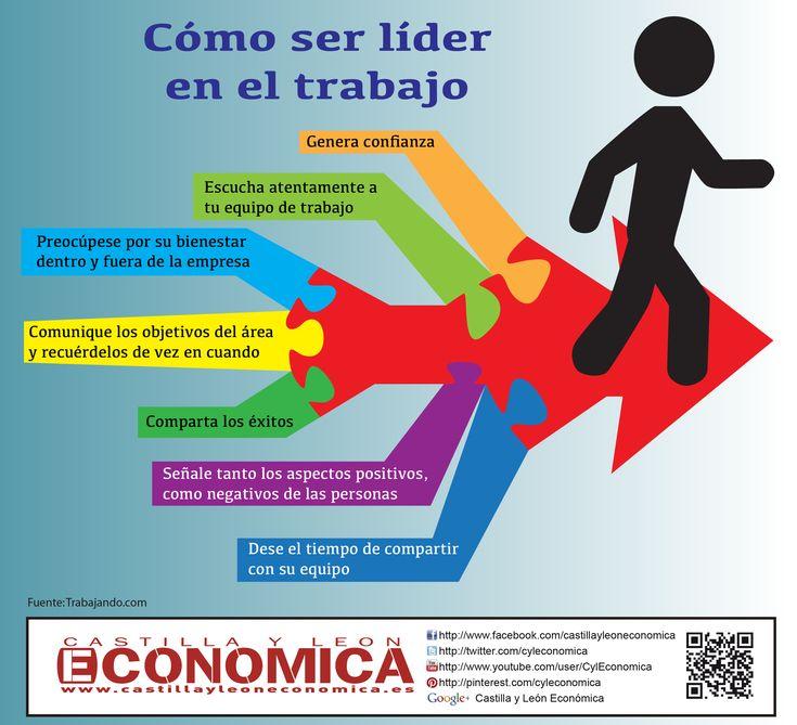 Cómo ser un líder en el trabajo #infografia #infographic #leadership vía: @cyleconomica