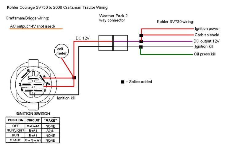 Kohler Engine Key Switch Wiring