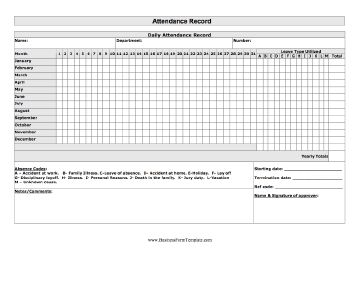 The form lets employers chart a single employee's work attendance day-by-day for an entire year. Includes codes to input for various absence categories. Free to download and print