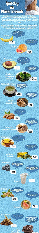 Płaski brzuch i najbardziej efektywne sposoby