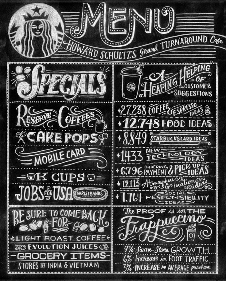 40 Best Chalkboard Sign Layouts Images On Pinterest