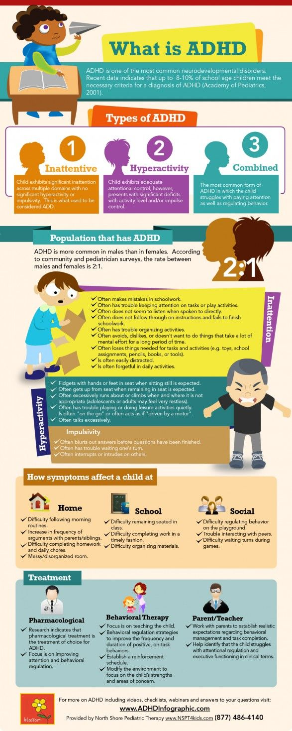 Need a good visual to help explain ADHD? I found this awesome infographic from North Shore Pediatric Therapy. ADHD infographic Infographics are a wonderful way to provide a large amount of information. They are far more pleasing to the eye than a (boring) article or handout. Structure of the infographic …