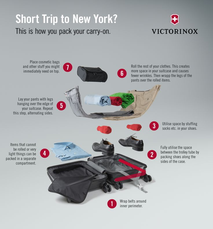 Planing a trip to New York, Paris or London?  No matter where your short-trip takes you,  it's always good to know, how to get the most out of (or the most into) your Victorinox luggage. #Victorinox #TravelGear #HowToPack