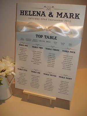 Vintage/Shabby Chic A3 Wedding Table Seating Plan   eBay