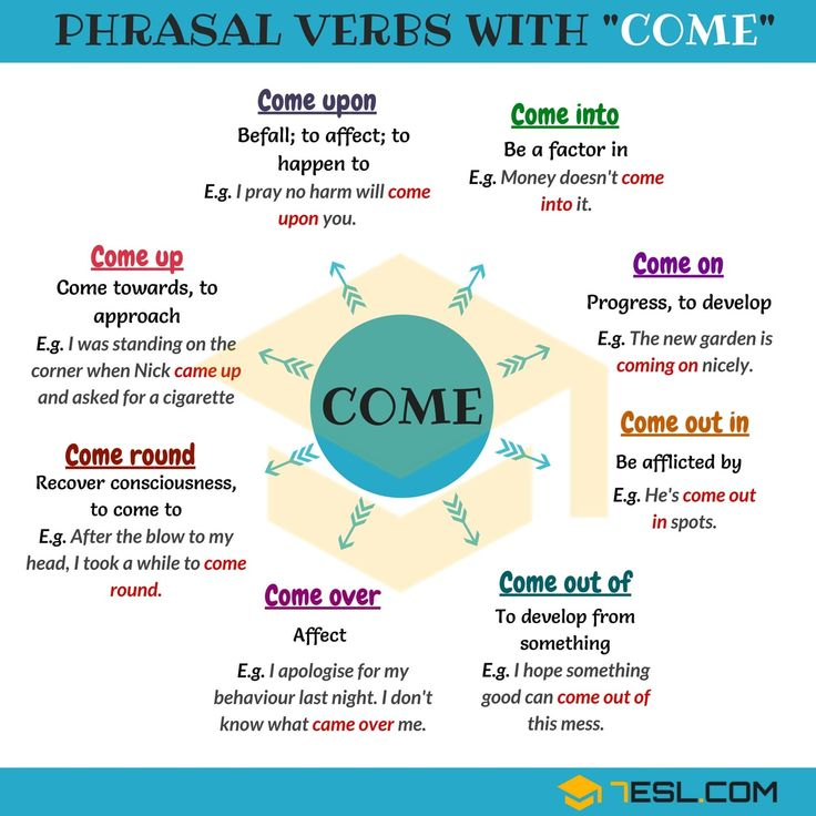 59shares Learn useful phrasal verbs with COME with meaning and examples. List of common phrasal verbs with COME in English. …