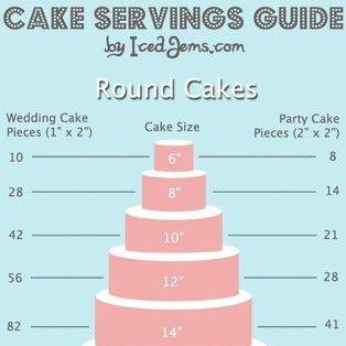 wedding cake serving wedding cake servings wedding planning tips amp charts 24291