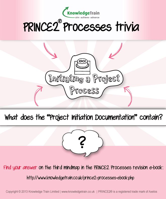 Thursday's PRINCE2 teaser. What does the P.I.D contain? Click the image to view the PRINCE2 Processes mindmaps and check your answer. #prince2 #ebook #project #management #revision