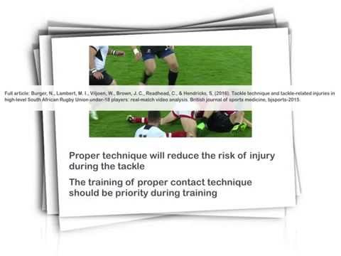 What goes wrong when a player gets injured in a Rugby Tackle | Rugby Science
