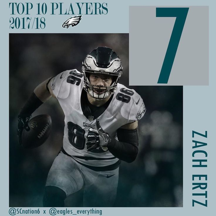 Coming in at number 7 for my top 10 Eagles of the 2017-18 season is Zach Ertz! - Zach Ertz finally had his breakout season. He led the team in catches yards and was tied 2nd in touchdowns. He was awarded his 1st pro bowl as well. Too high too low or just right? To check the whole list so far use the hashtag: #eetop10players2017 Collab with @scnation6 ______________________________________________ #EaglesNation #ZachErtz #Eagles #FlyEaglesFly Learn more Philadelphia Eagles…