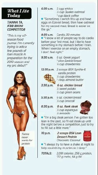 Pro Fitness Model Diet Foods