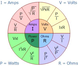 Ohms Law Pie Chart. (This site also has the power triangle on it in K Engine Wiring Diagram Google on