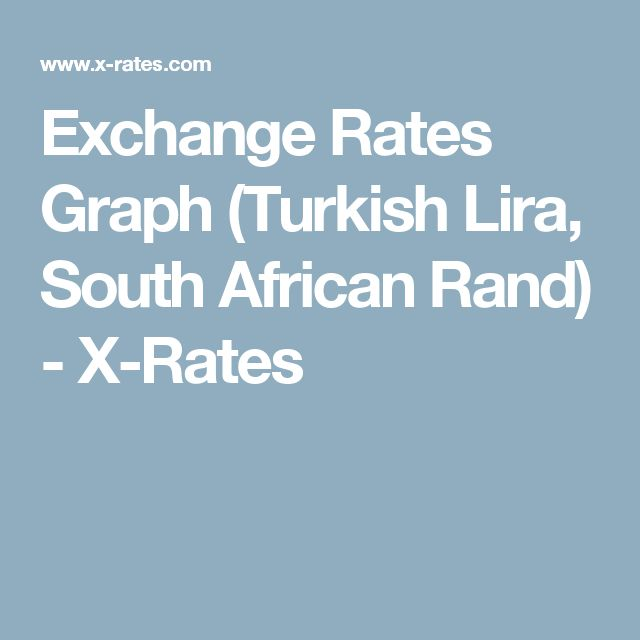 Exchange Rates Graph (Turkish Lira, South African Rand) - X-Rates