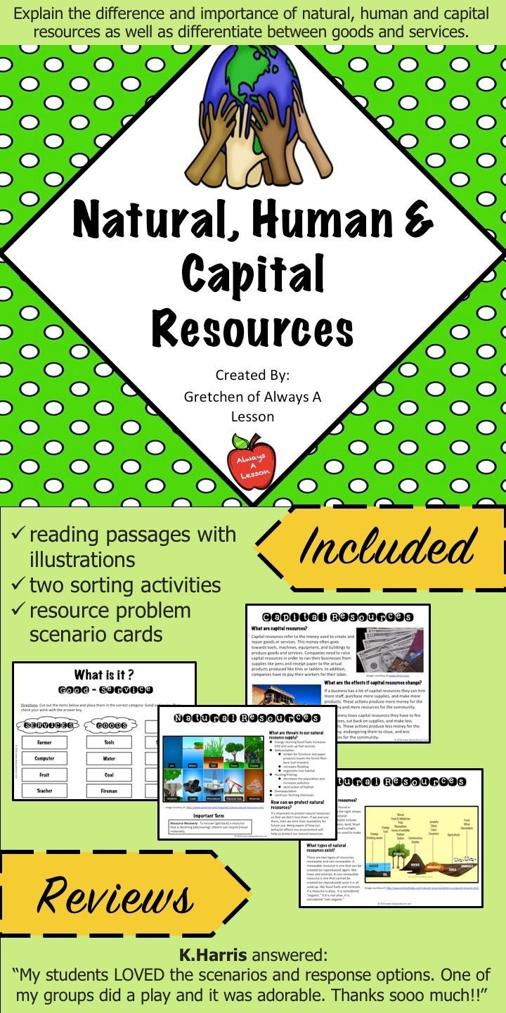 Natural, Human & Capital Resources Learning & Activity Pack | 1st