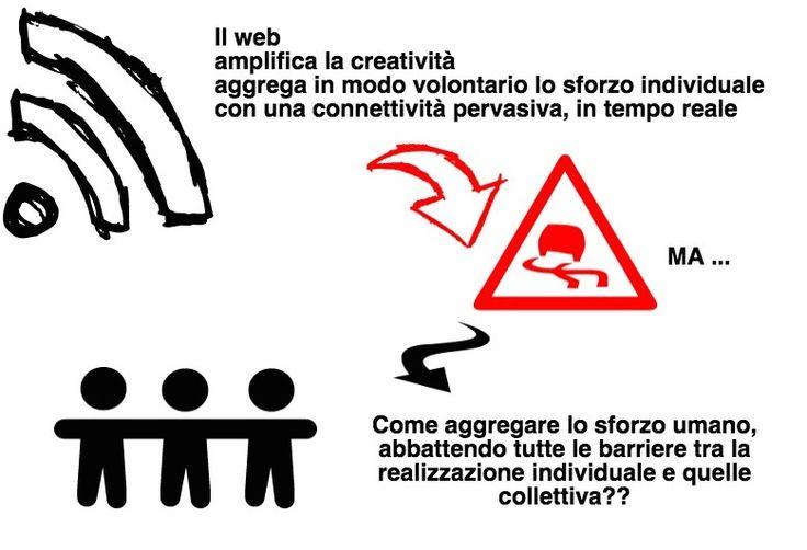 Management e web