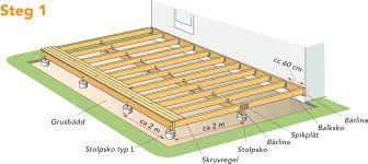 Bildresultat för bygga altan