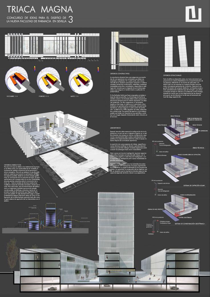 FFA SEV C A1 Panel 3 PLANHO. Concursos de tipología hospitalaria. Presentación