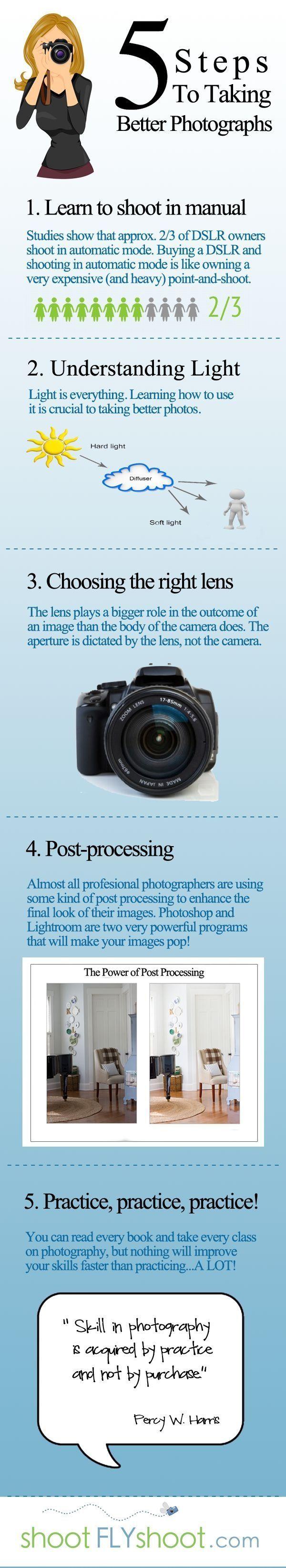 Photography Tips | Cheatsheet | Basic photo advice