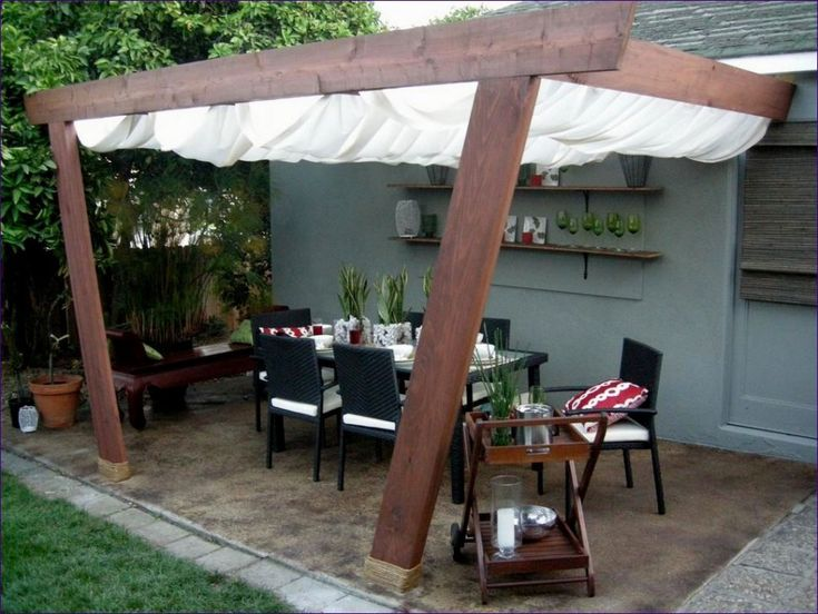 Outdoor Ideas:Awesome Sun Shade Structures Build A Patio Awning Outdoor Covered Patio Ideas Outdoor Shades For Patio Roll Up Sun Shade Screen Amazing 199 Top Pictures Of Patio Shade Ideas