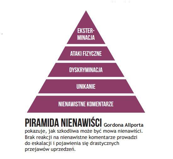 piramida_allporta.jpg (551×507)