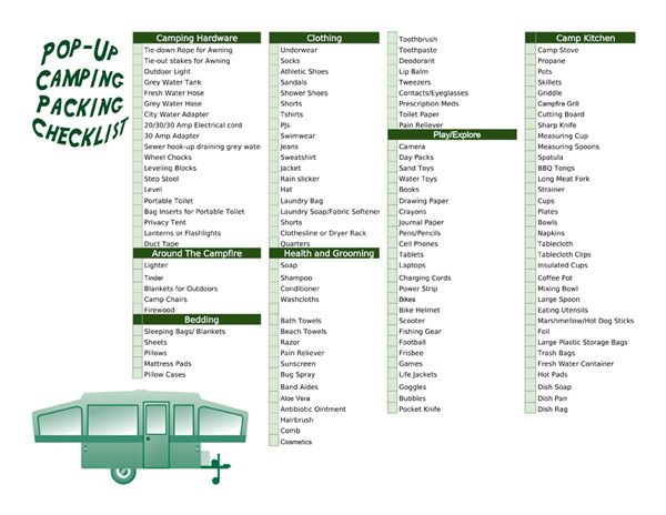 Pop Up Camping Checklist for Packing - Mommiedaze