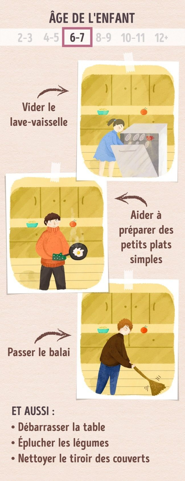 Voici les tâches que ton fils peut accomplir selon son âge, d'après la méthode Montessori