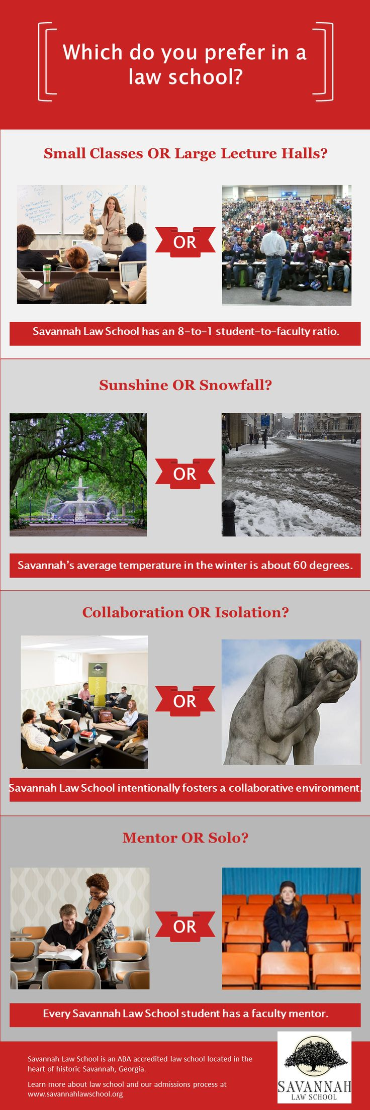 What do you prefer in a law school?